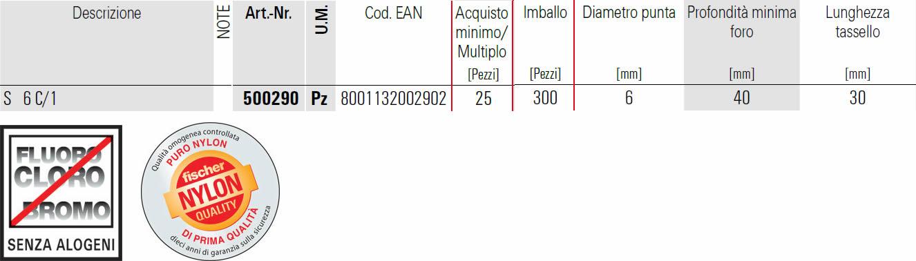 sceda tecnica tasselli S 6 C/1 fischer