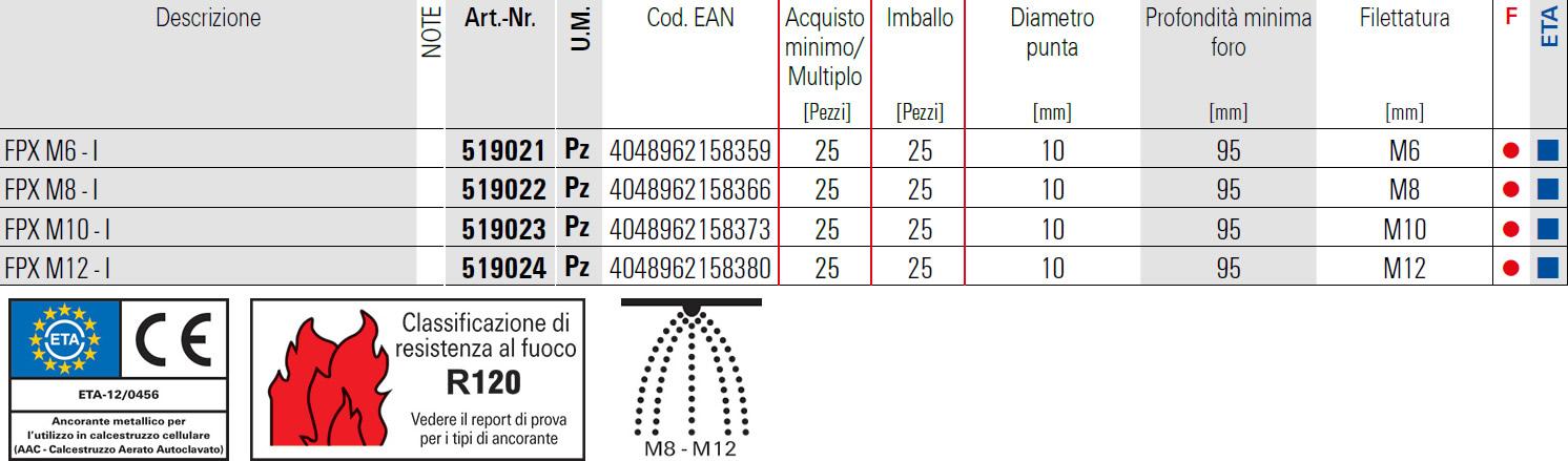 Dettagli tassello per calcestruzzo FPX-I fischer