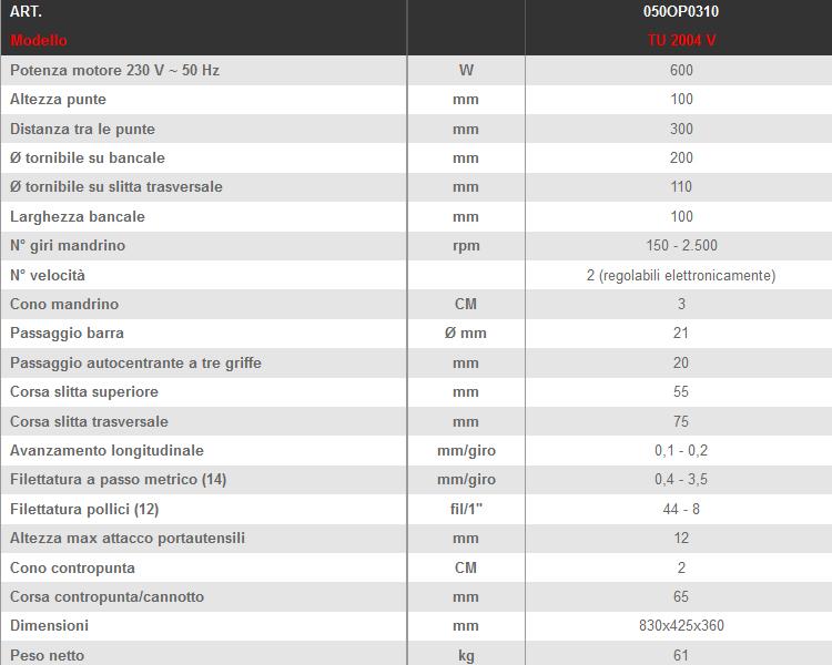 Dettagli e misure Tornio parallelo LTF