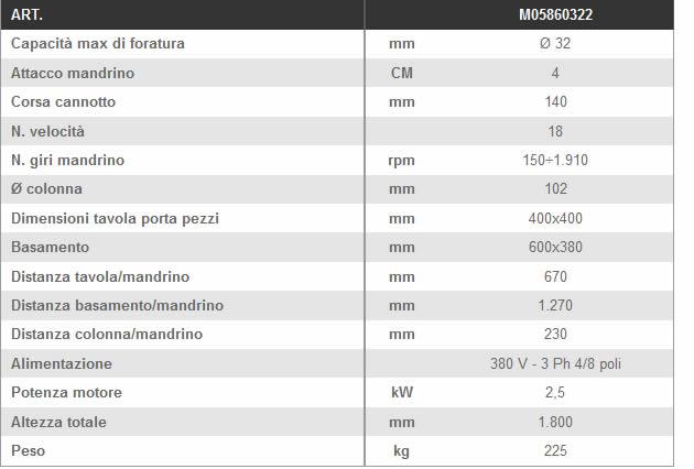 Dettagli e misure Trapano a colonna LTF