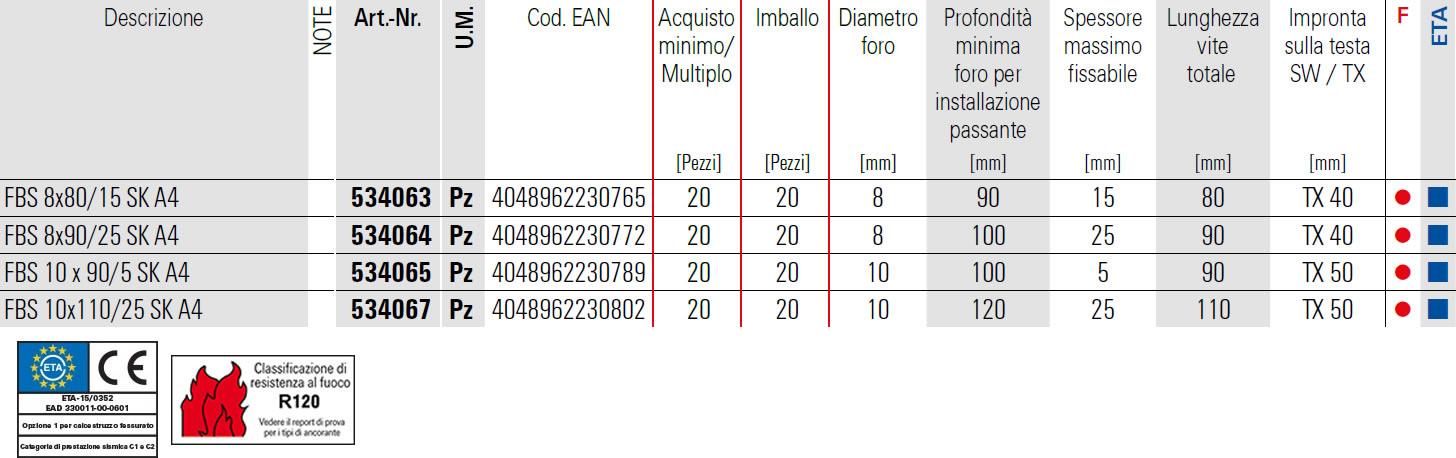 Scheda tecnica Vite per calcestruzzo FBS-SK A4