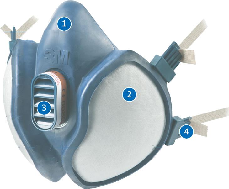 Dettaglio caratteristiche maschera 3M 4251