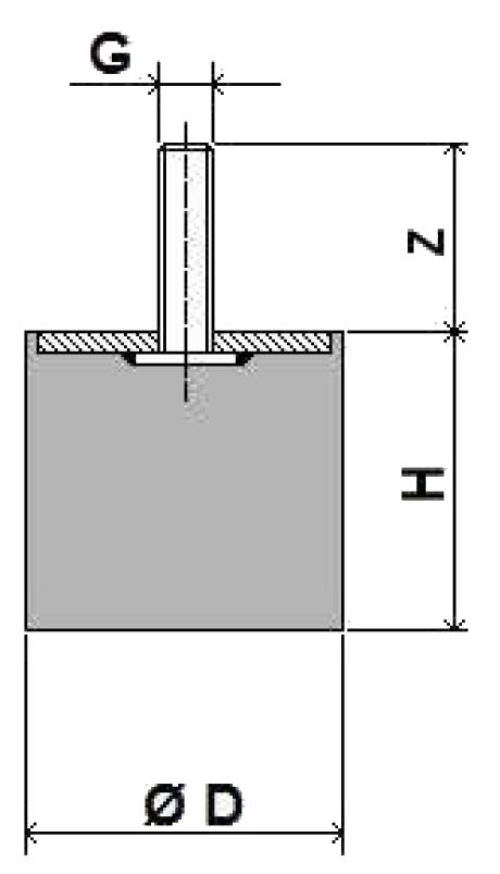 Dettaglio misure piedini antivibranti cilindrici M6