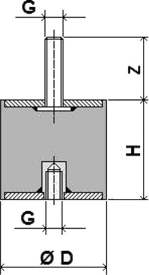 Dettaglio misure supporti antivibranti cilindrici con 1 vite ed 1 dado filettatura M16