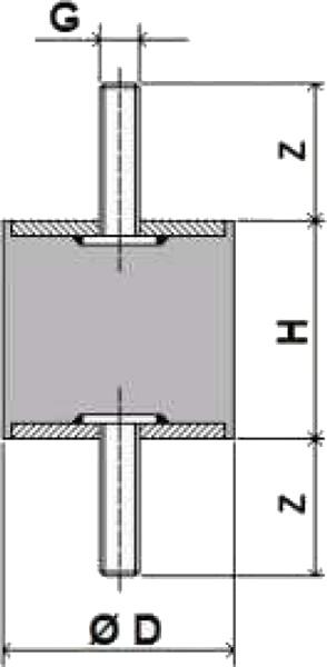 Dettaglio misure supporti antivibranti cilindrici con 2 viti filettatura M6