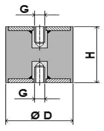 Dettaglio misure supporti antivibranti cilindrici con due fori femmina. Filettatura M10