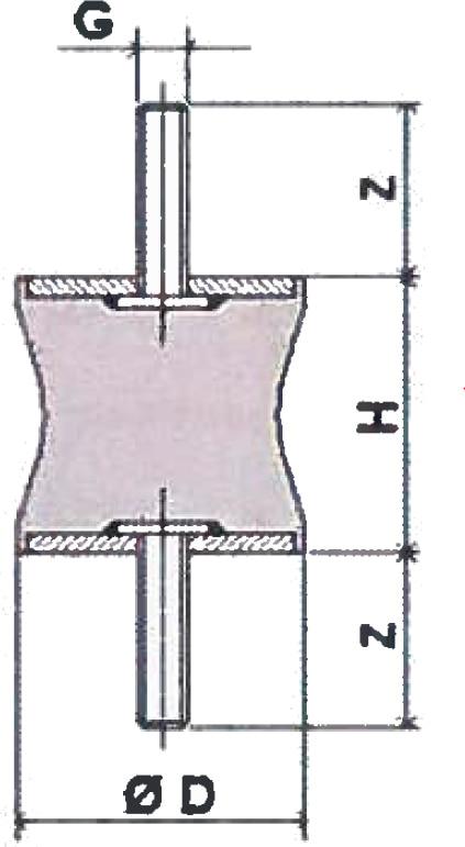 Dettaglio misure supporti sgolati cilindrici AT - MM