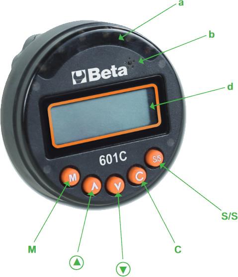 parti goniometro Beta 601C