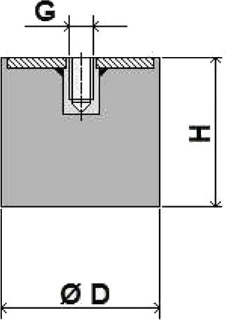 Dettaglio misure supporti antivibranti cilindrici con dado di fissaggio femmina e appoggio in gomma. Filettatura M8