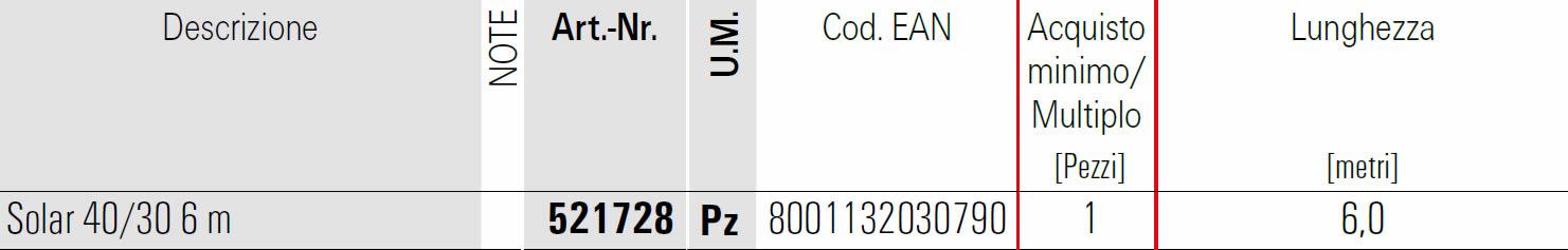 Scheda profilo Solar P 40/30 Fischer