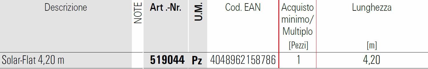Scheda profilo Solar FLAT Fischer