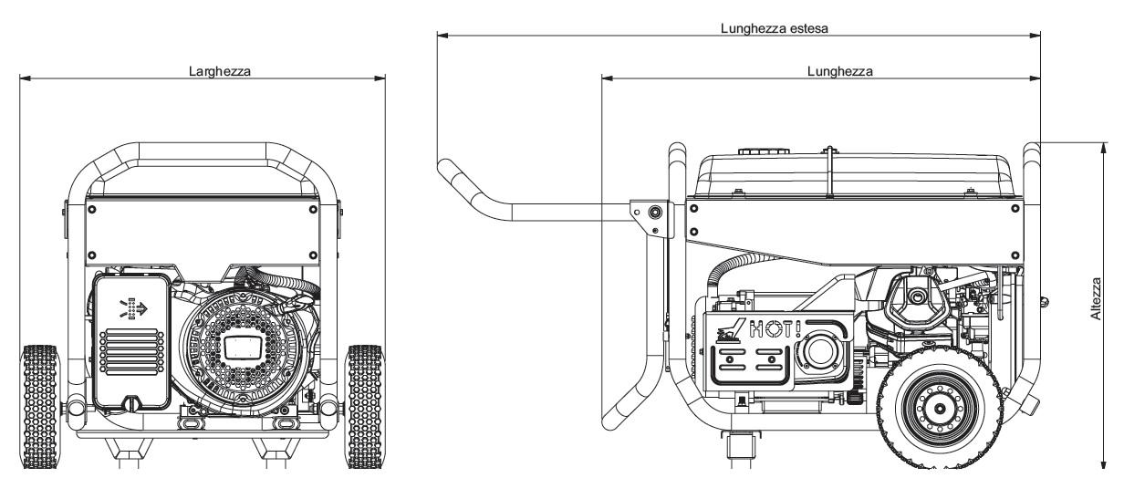 Dimensioni Generatori di corrente portatili