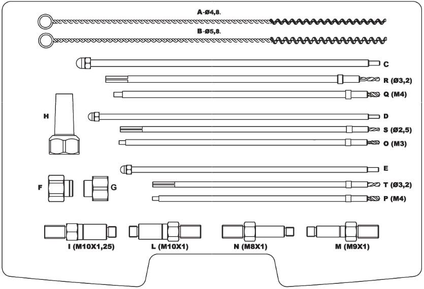 dotazioni kit estrazione elettrodo candelette Beta 960EPC/L