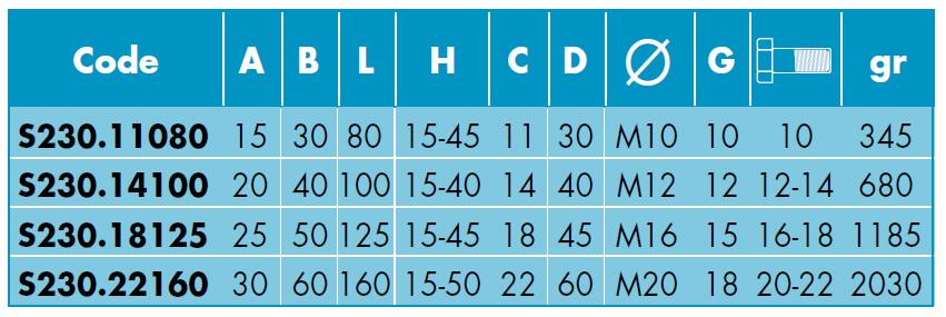 Caratteristiche Staffe regolabili con vite passo standard SPD S230