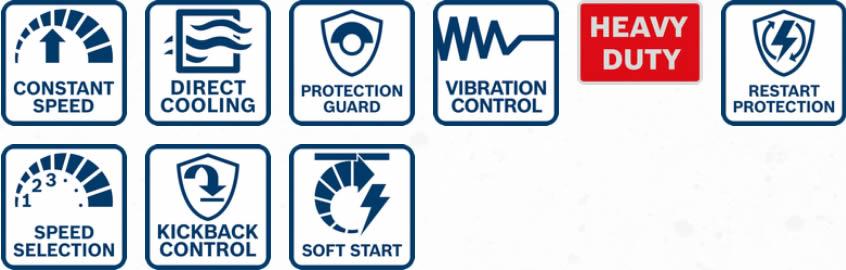 Funzioni smerigliatrice angolare Bosch