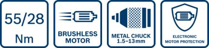 icone funzioni avvitatore Bosch GSB 18V-55