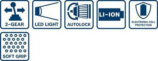 icone funzioni trapano Bosch GSR 18-2-LI