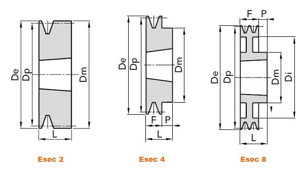 illustrazione misure pulegge 1 gola SPZ taper lock 01