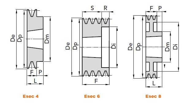 illustrazione misure pulegge 2 gole SPB 01