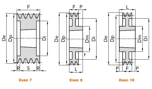 illustrazione misure pulegge 3 gole SPC 01