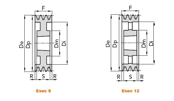 illustrazione misure pulegge 4 gole SPZ 02