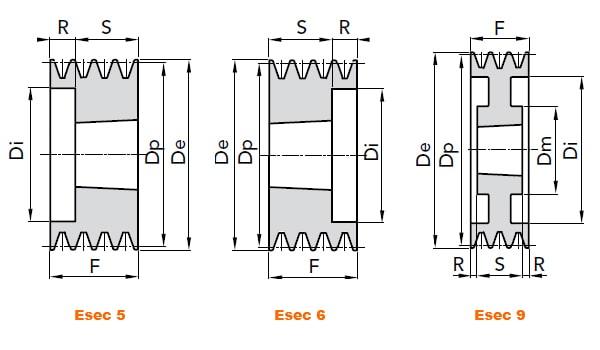 illustrazione misure pulegge 5 gole SPZ 01