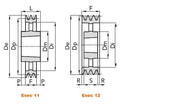 illustrazione misure pulegge 5 gole SPZ 02