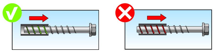 Istruzioni utilizzo cilindro di controllo FUP Fischer
