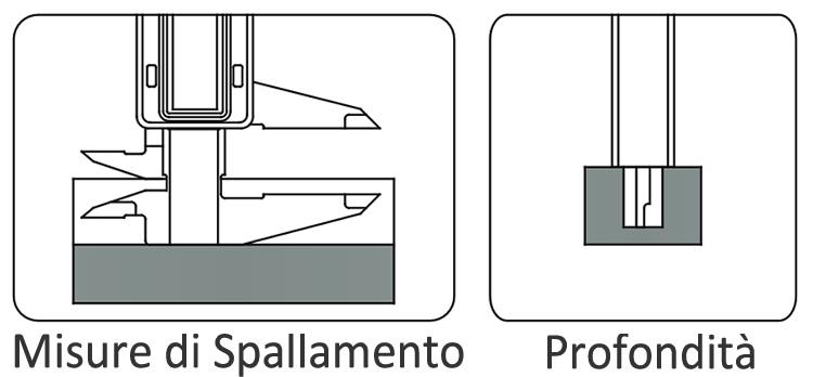 Come utilizzare calibro Rupac