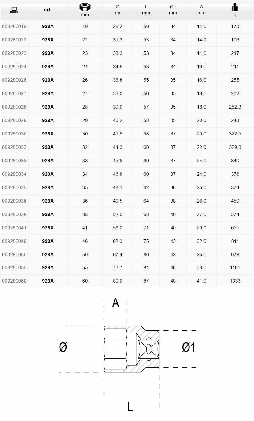Chiavi a bussola Beta attacco 3/4 928A