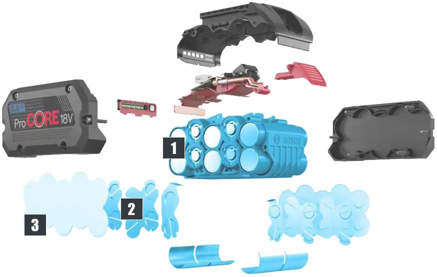 Parti batteria Bosch ProCORE18V