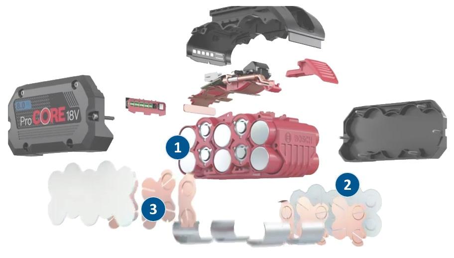 Parti batteria Bosch Professional COOLPACK
