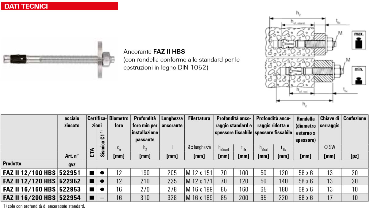 Scheda tecnica ancorante a espansione FAZ II HBS