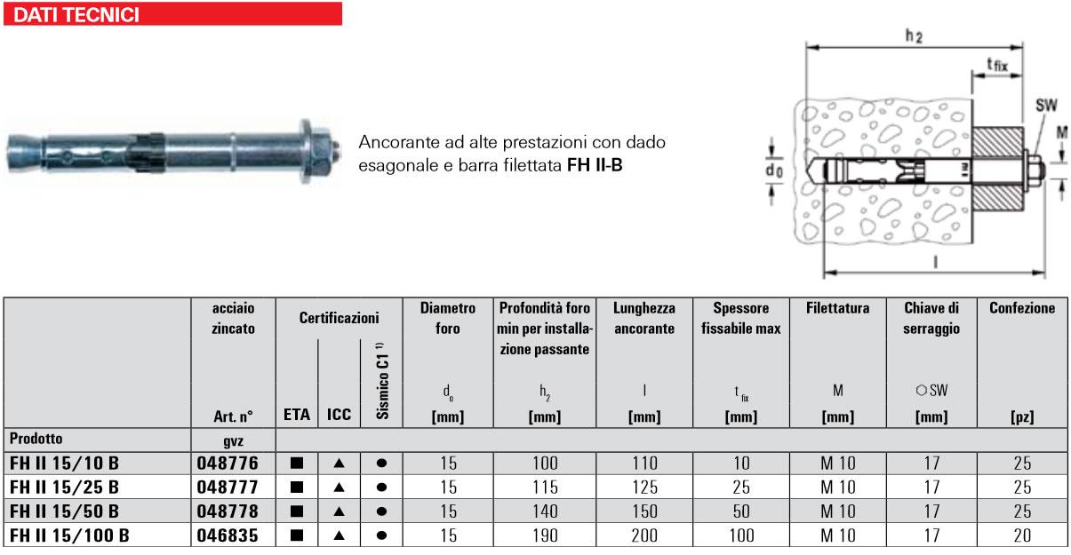 Scheda tecnica ancorante a espansione FAZ II-B