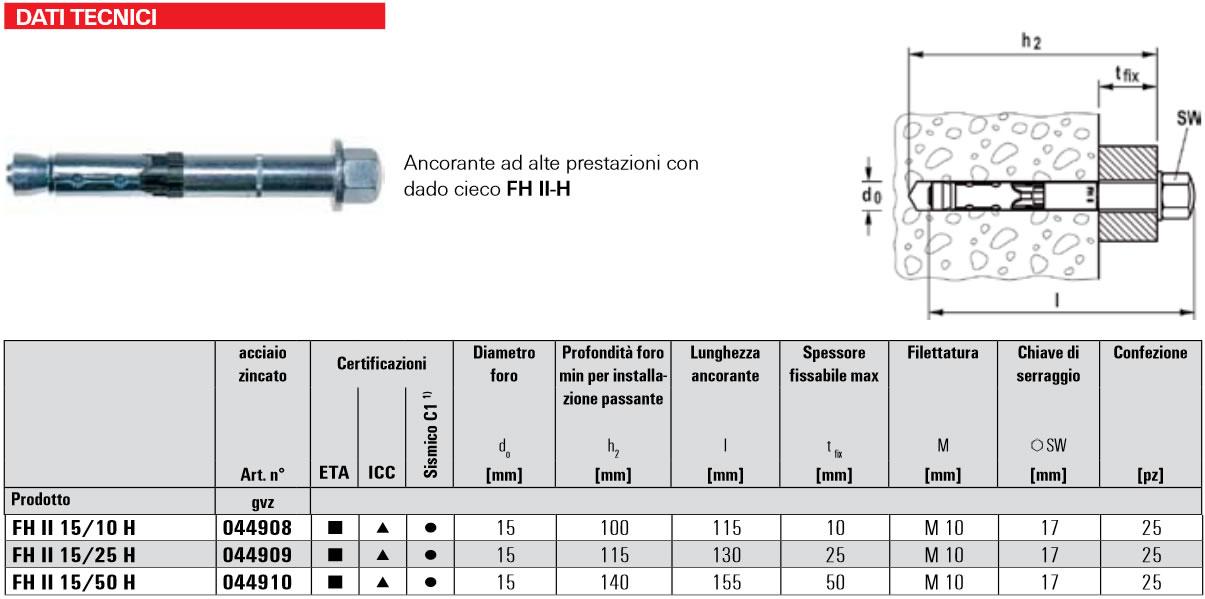 Scheda tecnica ancorante a espansione FAZ II-H