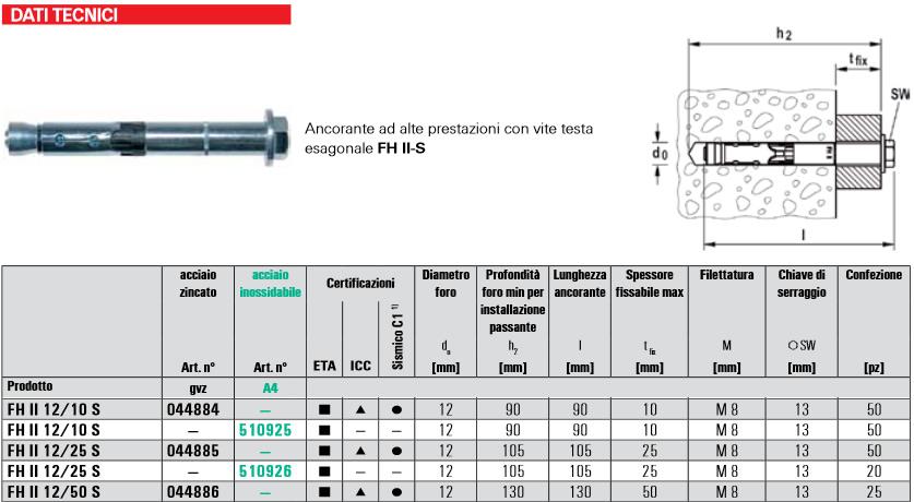 Scheda tecnica ancorante a espansione FAZ II-S