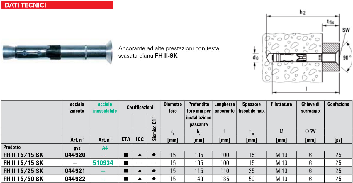 Scheda tecnica ancorante a espansione FAZ II-SK