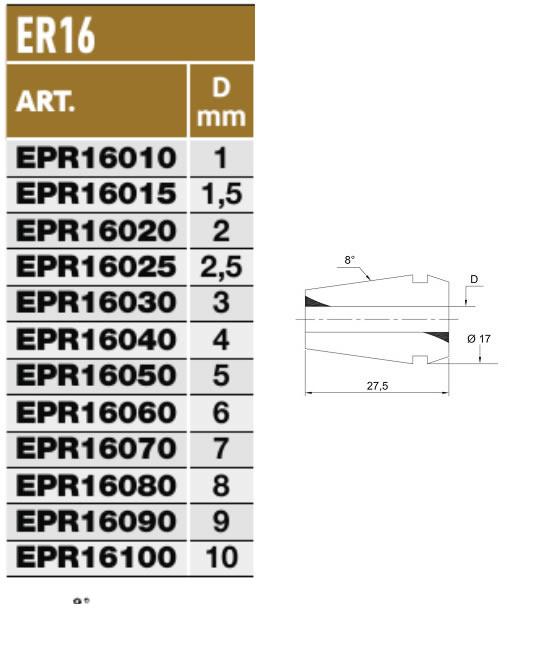 Scheda tecnica pinze ER DIN 6499/B LTF