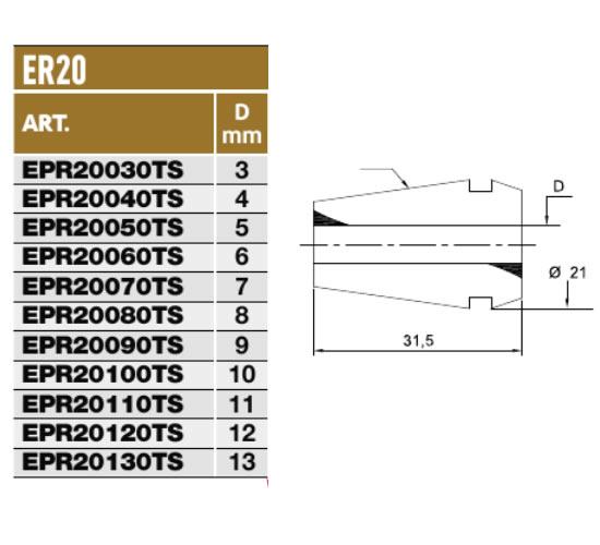 Scheda tecnica pinze tenuta stagna ER DIN 6499/B LTF