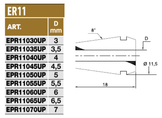 Scheda tecnica pinze ultra precise ER DIN 6499/B LTF