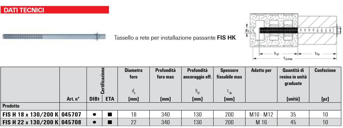 Scheda tecnica tassello FIS HK passante Fischer