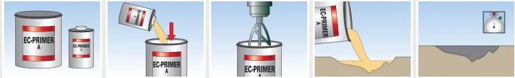 Primer epossidico EC-PRIMER