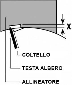 schema tecnico allineatore coltelli pialla Klein