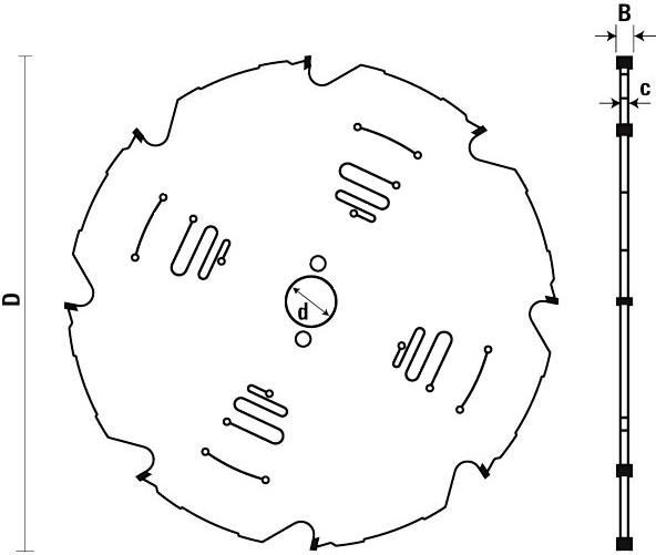 schema tecnico lama circolare Klein