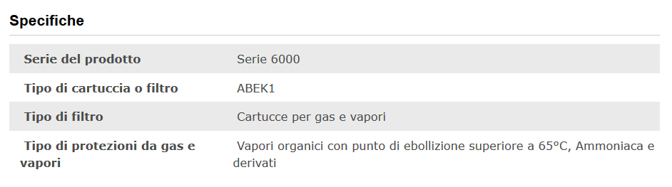 cartucce 6059 3M