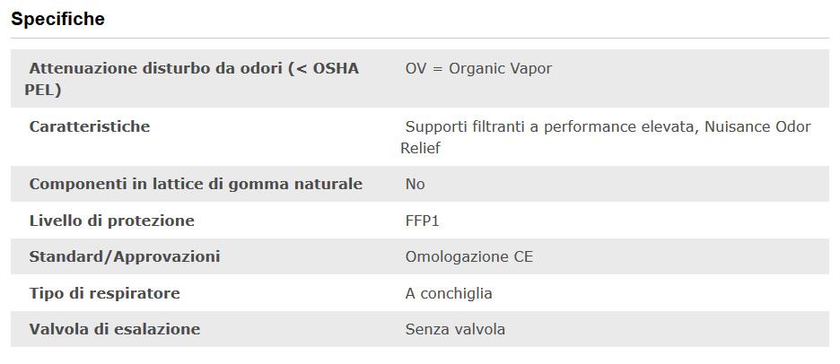 respiratore 9913 3M