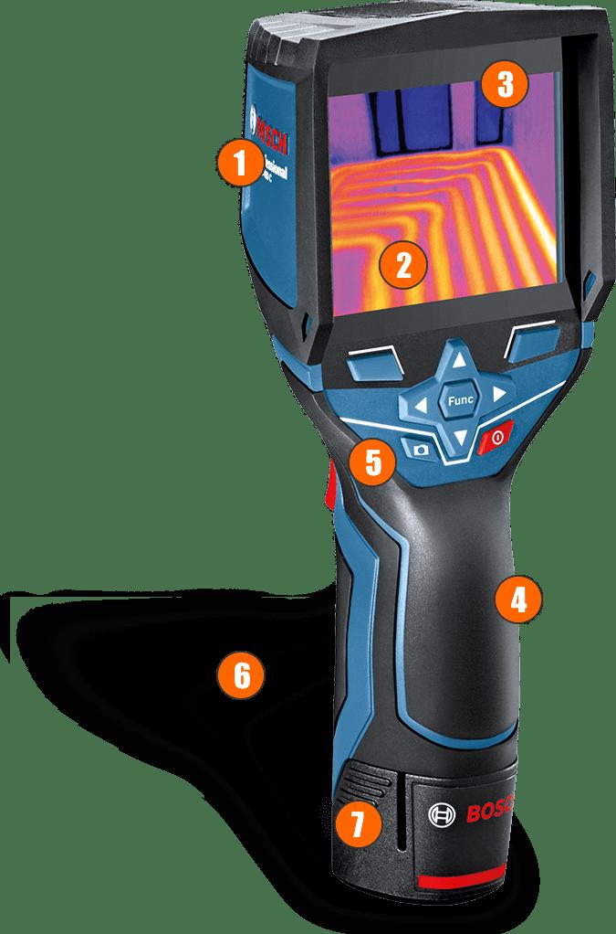 termocamera GTC 400 C vantaggi e caratteristiche
