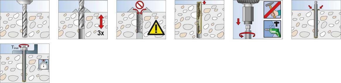 illustrazione istruzioni RM II Fischer