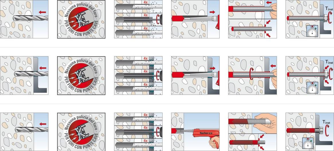 illustrazione istruzioni FIS V 410 C Fischer