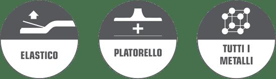 Utilizzo e dettagli dischi FIX SuperPolish